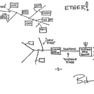 Robert Metcalfe's Sketch of Ethernet